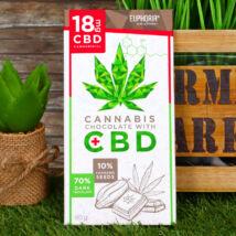 Euphoria Cannabis étcsokoládé 80g